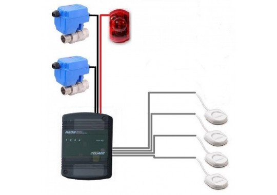 Комплект защиты от протечек воды на основе GSM контроллера CCU422
